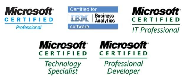 Pawan Kumar Khowal - Certifications