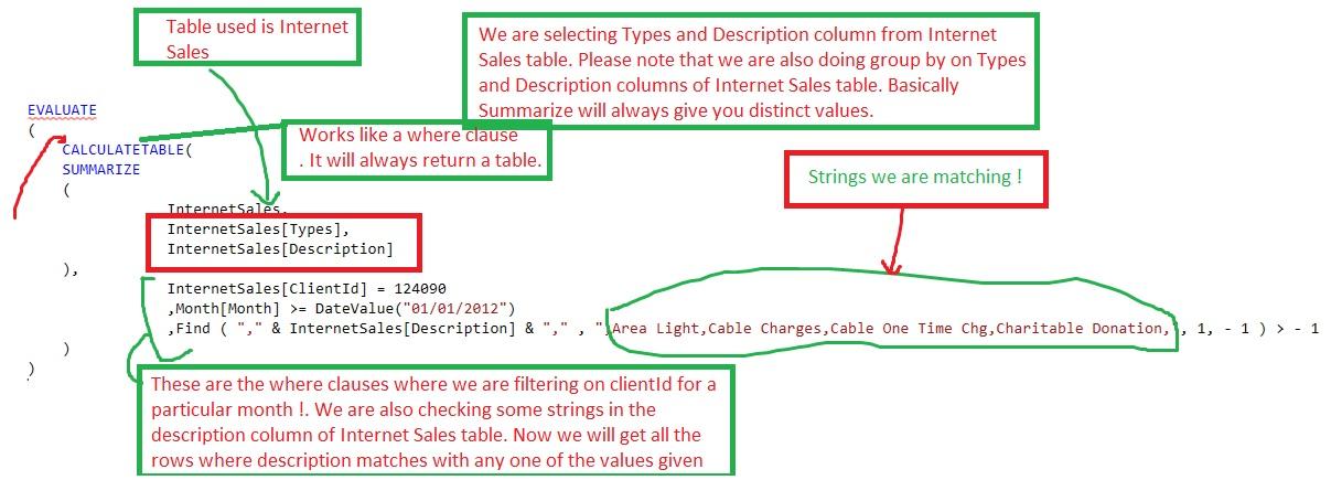 DAX Tips & Tricks | Improving my SQL BI Skills