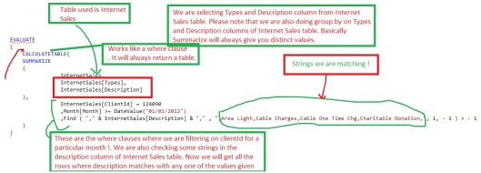 Pawan Khowal - DAX with Tabular Model Series - Find multiple string in a Tabular Table using DAX language