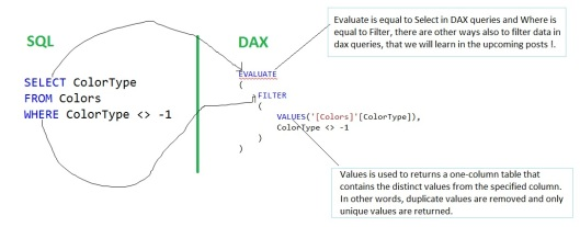 Pawan Kumar Khowak - DAX with Tabular Model- II(Context)