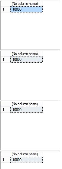 Pawan Khowal - Output Results - 10000 Rows