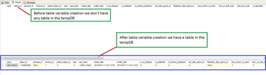 Pawan Khowal - Table Variables & TempDB