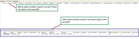 Pawan Khowal - Table Variables & TempDB
