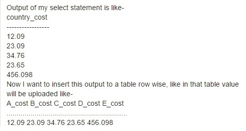 Pawan Khowal | SQL Puzzle - Facebook