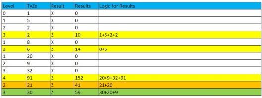 logic-for-sum-vi-puzzle-msbiskills