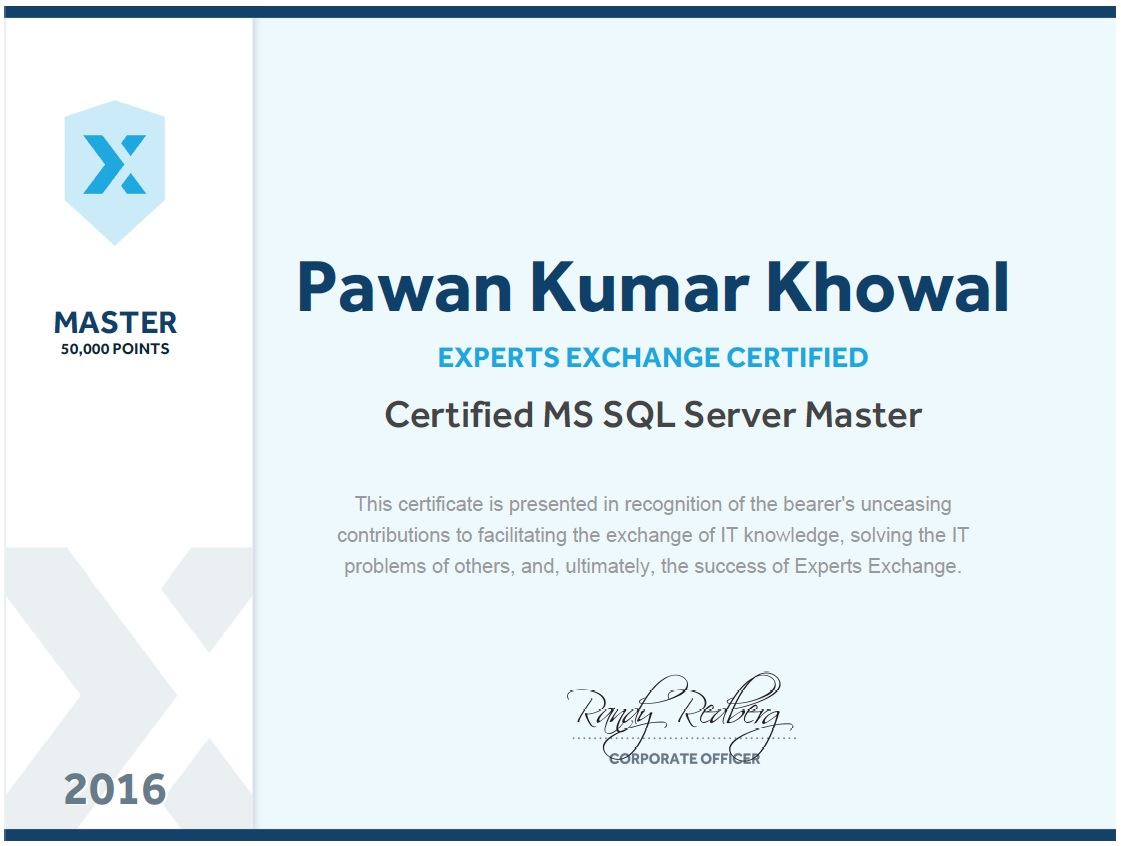 Experts Exchange Ms Sql Server Master Certification Rank